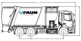 Faun Müllwagen